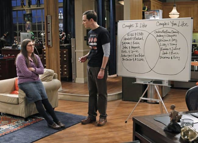 THE BIG BANG THEORY Season 6 Episode 5 The Holographic Excitation