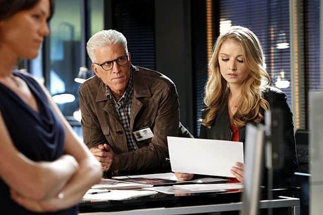 CSI Season 14 Episode 8 Helpless Promo