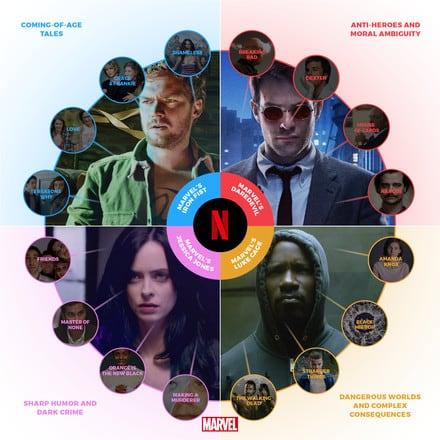 Netflix-The-Defenders-Binge