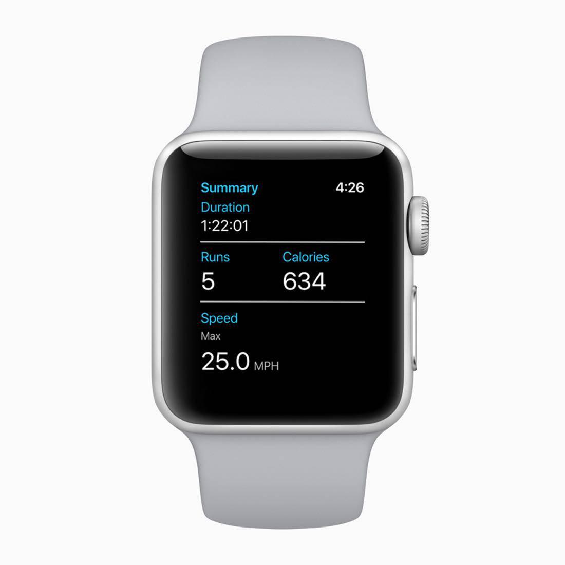 Apple Watch Series 3 summary 20282018